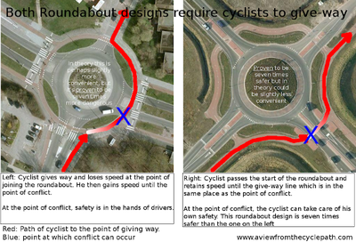 roundabout_comparison_safe_unsafe.png
