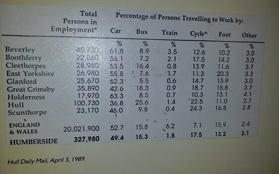 Hull cycling numbers.jpg
